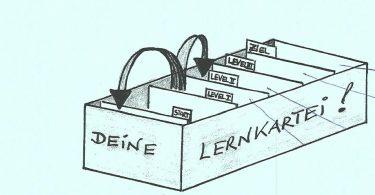 Lerntipp-Lernkartei www.lachend-lernen.de